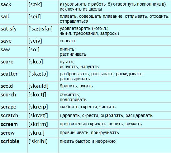 Русско английский словарь для андроид скачать.