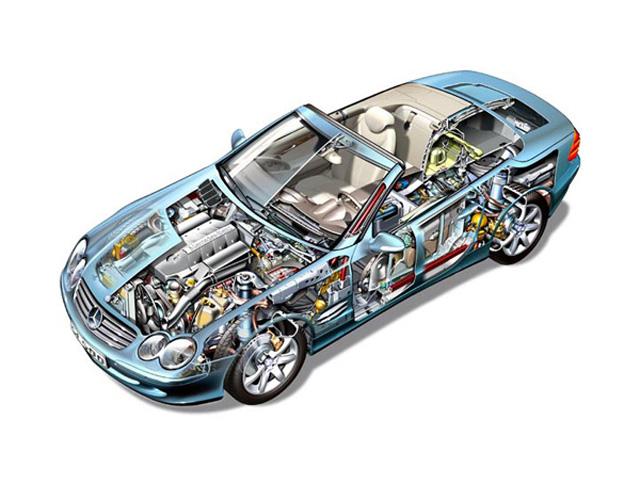 Слова на тему Car Parts British English (Автозапчасти ...