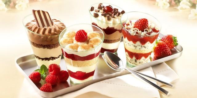 Desserts En-Ru — Английские слова на тему Десерты