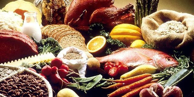 Food En-Ru — Английские слова на тему Еда