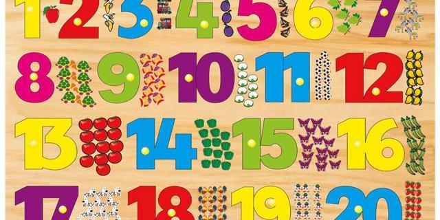 Numbers 1-20 En-Ru — Английские слова на тему Числа 1-20
