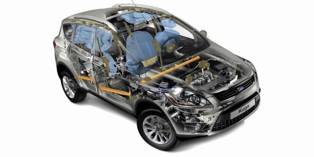 Teile des Fahrzeugs DE-RU — немецкие слова на тему Детали автомобиля